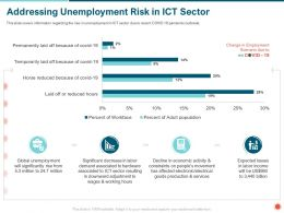 Addressing Unemployment Risk In ICT Sector Hours Ppt Powerpoint Presentation Ideas