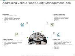 Addressing Various Food Quality Management Tools Food Safety Excellence