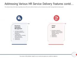 Addressing Various HR Service Delivery Features Contd Next Generation HR Service Delivery Ppt Portfolio