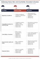 Addressing Various Risks And Uncertainties Associated To Business Report Infographic PPT PDF Document