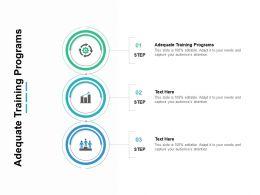 Adequate Training Programs Ppt Powerpoint Presentation Slides Display Cpb