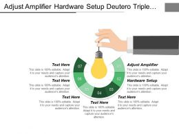 Adjust Amplifier Hardware Setup Deuteron Triple Loop Learning Cpb