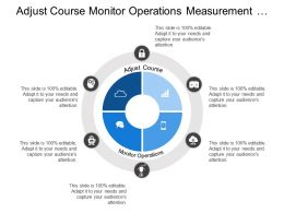 Adjust Course Monitor Operations Measurement Plan Existing Plan Guidance
