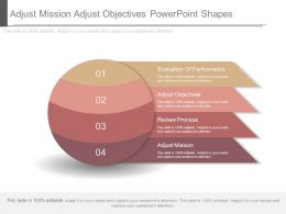 Adjust Mission Adjust Objectives Powerpoint Shapes