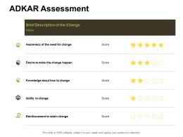 Adkar Assessment Ability To Change Ppt Powerpoint Presentation