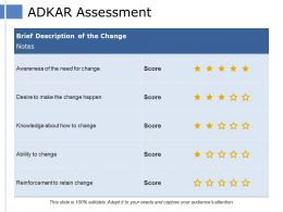 Adkar Assessment Awareness Of The Need For Change