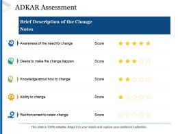 Adkar Assessment Desire To Make The Change Happen