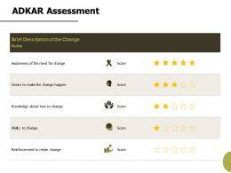 Adkar Assessment Knowledge Ppt Powerpoint Presentation Portfolio Designs
