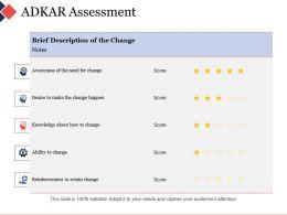 Adkar Assessment Ppt Styles Information