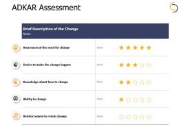 Adkar Assessment Reinforcement To Retain Change Ppt Powerpoint Presentation Diagram