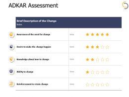 Adkar Assessment Reinforcement To Retain Change Ppt Powerpoint Presentation Diagram