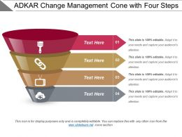 Adkar Change Management Cone With Four Steps