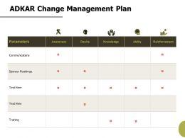 Adkar Change Management Plan Ability Ppt Powerpoint Presentation Portfolio