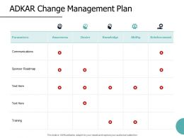 ADKAR Change Management Plan Awareness Ppt Powerpoint Presentation File Backgrounds