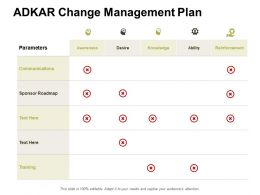 Adkar Change Management Plan Knowledge Ppt Powerpoint Presentation File