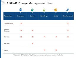Adkar Change Management Plan Parameters Awareness Ppt Gallery Icons