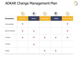 Adkar Change Management Plan Ppt Powerpoint Presentation File Deck