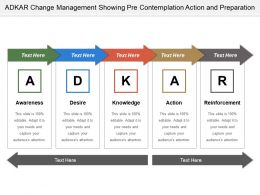 Adkar Change Management Showing Pre Contemplation Action And Preparation