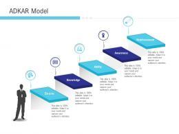 Adkar Model Ability Implementation Management In Enterprise Ppt Inspiration Pictures
