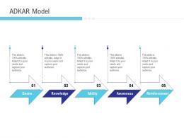 Adkar Model Implementation Management In Enterprise Ppt Model Guide
