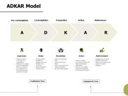 Adkar Model Maintenance Ppt Powerpoint Presentation Portfolio Slide