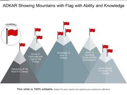 Adkar Showing Mountains With Flag With Ability And Knowledge