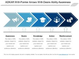 Adkar With Pointer Arrows With Desire Ability Awareness