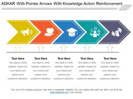 Adkar With Pointer Arrows With Knowledge Action Reinforcement