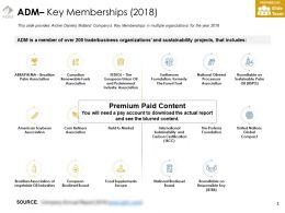 ADM Key Memberships 2018