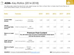 Adm Key Ratios 2014-2018