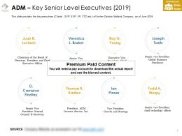 ADM Key Senior Level Executives 2019