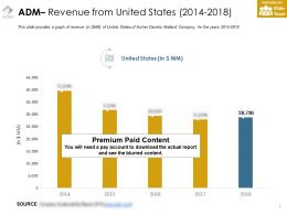 Adm Revenue From United States 2014-2018
