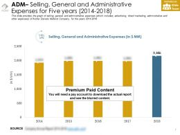 Adm Selling General And Administrative Expenses For Five Years 2014-2018
