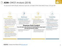 ADM SWOT Analysis 2018