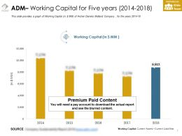 Adm Working Capital For Five Years 2014-2018