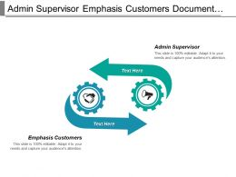 Admin Supervisor Emphasis Customers Document Created Quantity Receipts