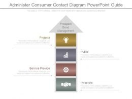 Administer Consumer Contact Diagram Powerpoint Guide