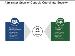 Administer Security Controls Coordinate Security Monitor Control