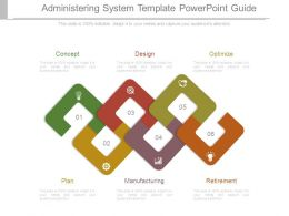 Administering System Template Powerpoint Guide