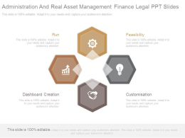 Administration And Real Asset Management Finance Legal Ppt Slides