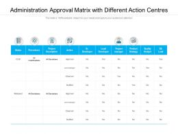 Administration Approval Matrix With Different Action Centres