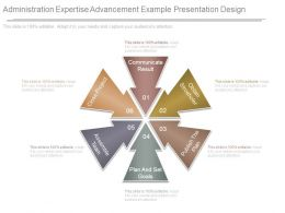 Administration Expertise Advancement Example Presentation Design