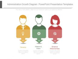 Administration Growth Diagram Powerpoint Presentation Templates
