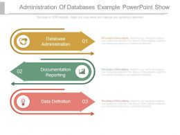 Administration Of Databases Example Powerpoint Show