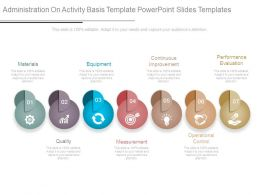 Administration On Activity Basis Template Powerpoint Slides Templates