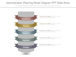 Administration Planning Model Diagram Ppt Slide Show