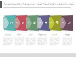 Administration Talent Enhancement Layout Powerpoint Presentation Templates