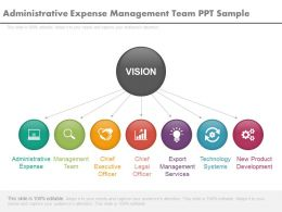 Administrative Expense Management Team Ppt Sample