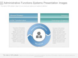 Administrative Functions Systems Presentation Images