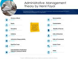 Administrative Management Theory By Henri Fayol Leaders Vs Managers Ppt Powerpoint